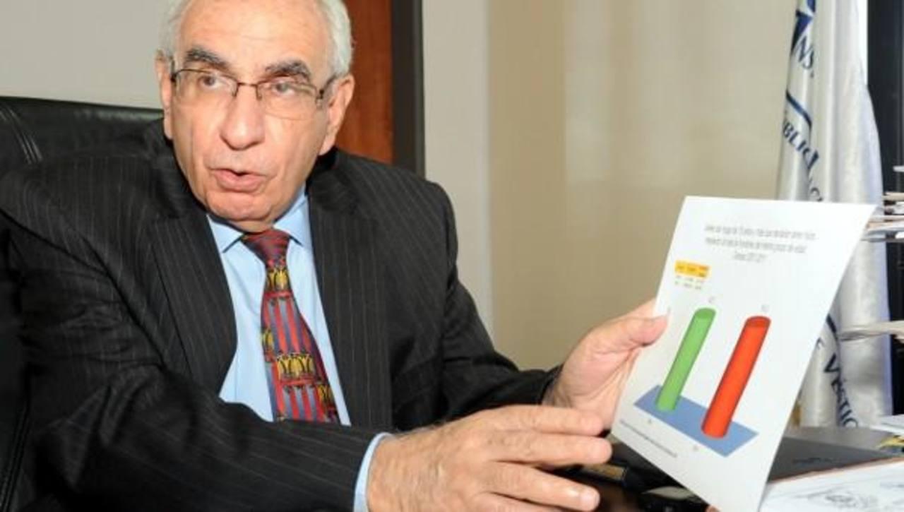 Elías Eljuri, presidente del Instituto Nacional de Estadísticas (INE).