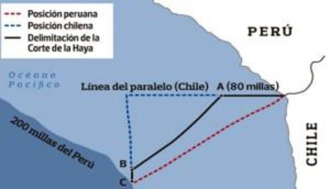 Frontera marítima actual entre Chile y Perú