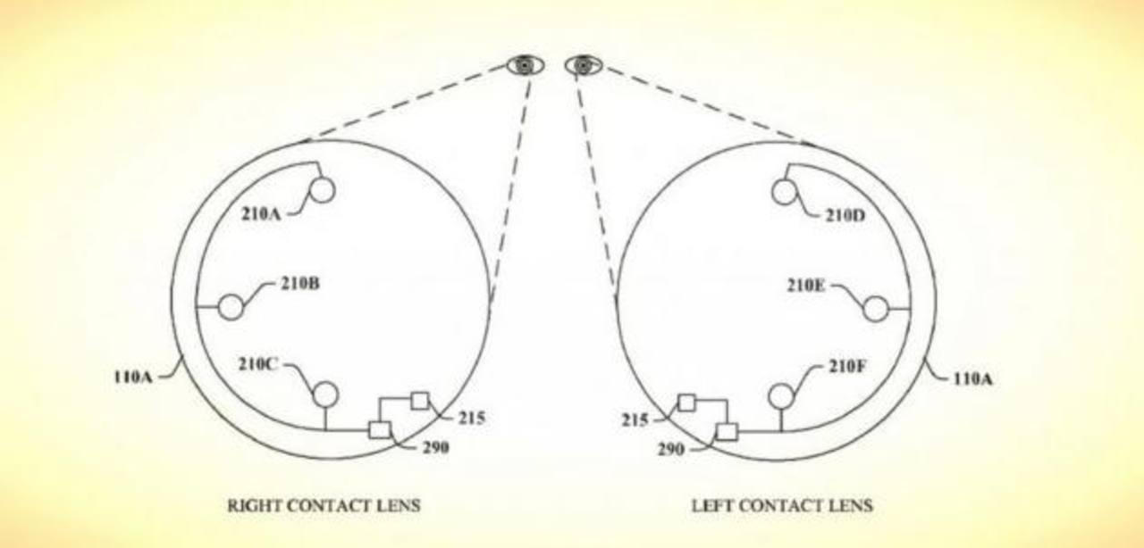 Google desarrolla lentes de contacto... con cámara, batería y posibilidad de transmitir