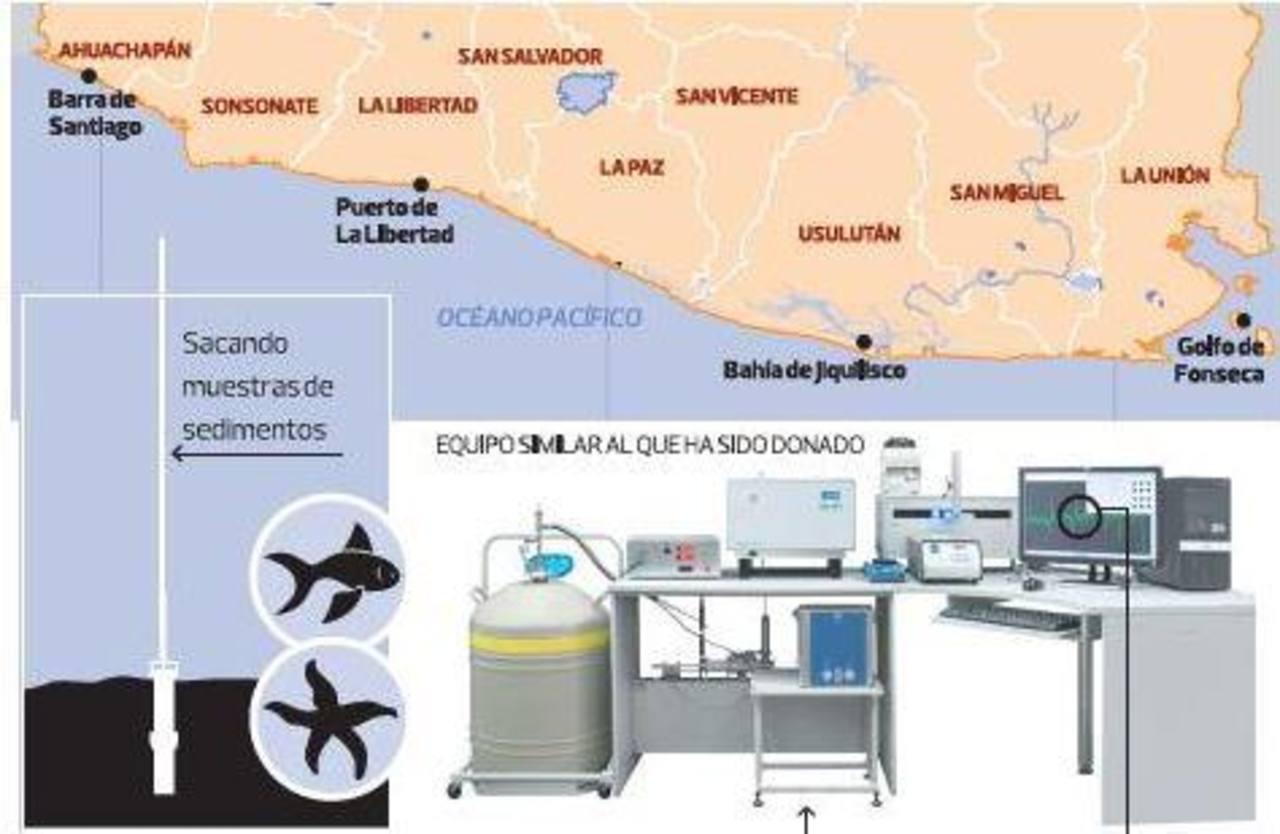 Buscarán radiación artificial en la costa