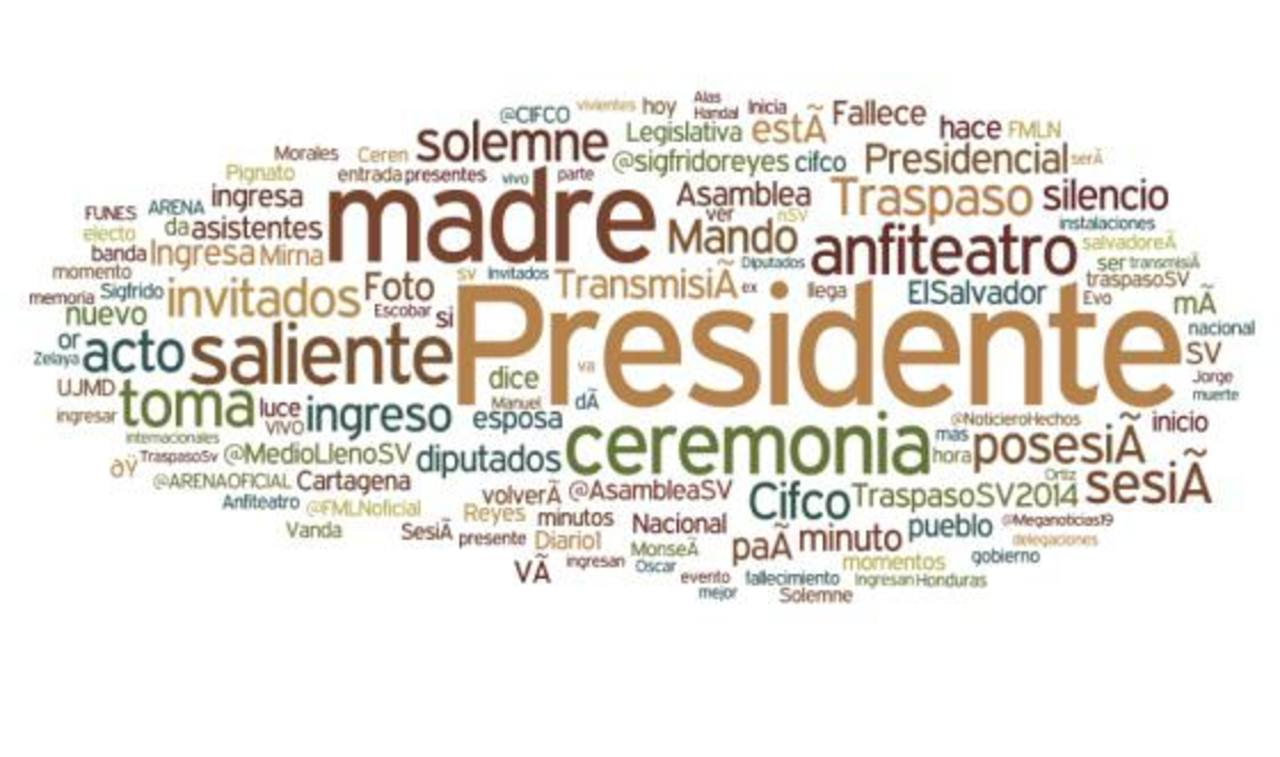 El cambio de Presidencia, el momento más comentado en redes sociales