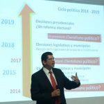 Luis Mario Rodríguez, de Fusades, diserta sobre los retos que enfrentará el nuevo gobierno. Foto edh/Marlon Hernández