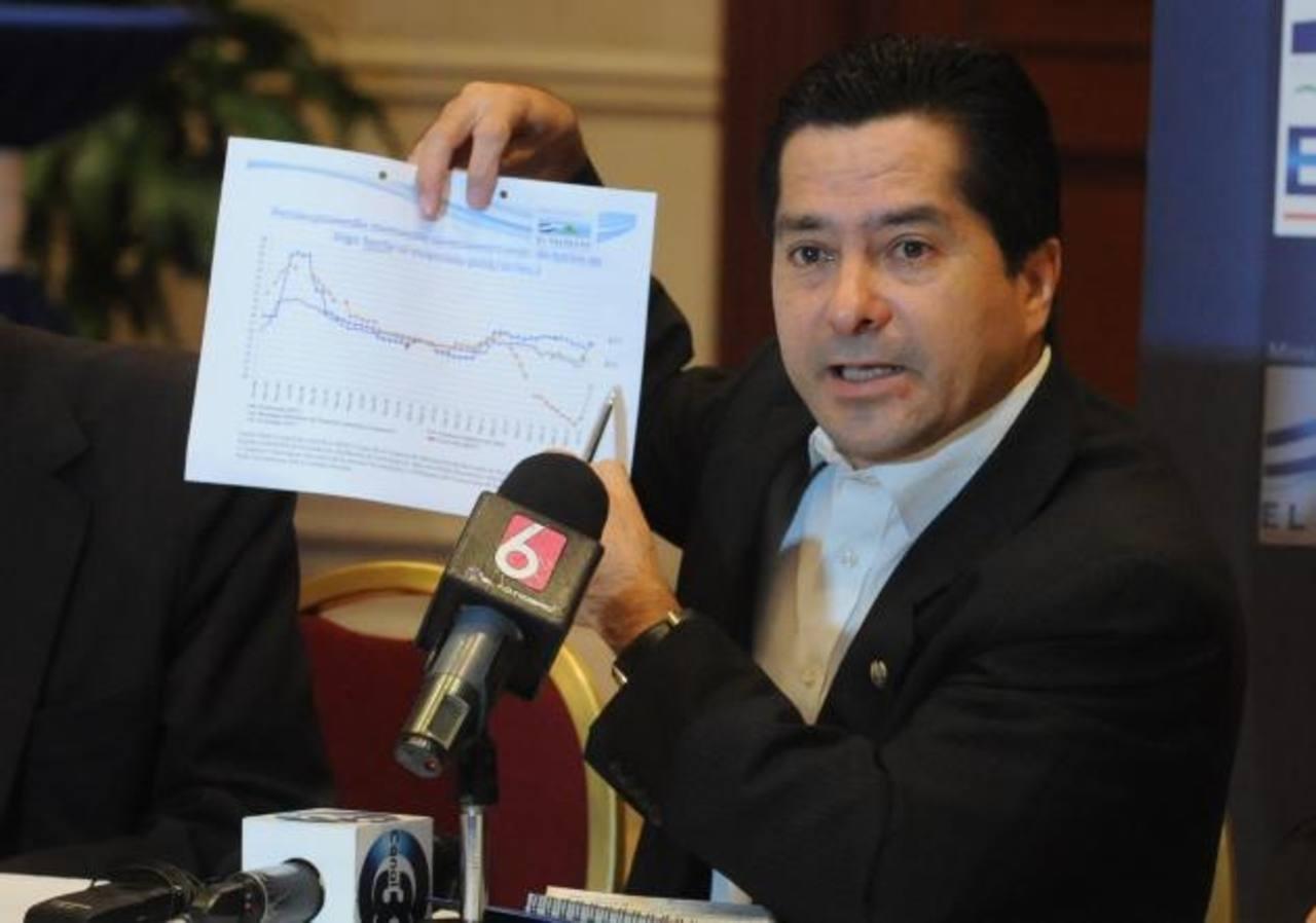 Armando Flores dice que no está obligado a pagar la multa, que le impuso el IAIP, porque recibió la sanción cuando era ministro. Ahora compite por la Alcaldía de Santa Tecla foto eDH /ARCHIVO.