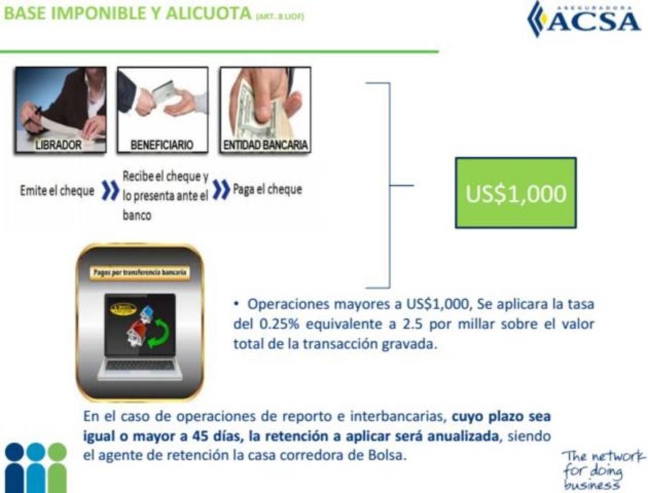 Parte de la presentación del especialista en temas fiscales José Amaya. Foto EDH / Cortesía