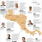 Empresarios y ejecutivos de alto nivel rigen a Incae en cada país