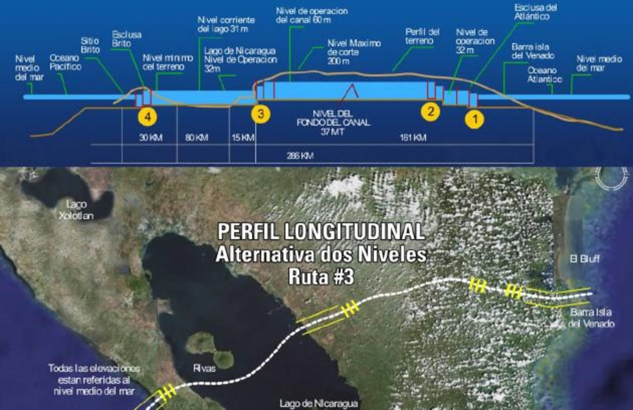 Vuelven a marchar en Nicaragua ante posibles desalojos por el Gran Canal