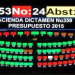 Diputados aprueban presupuesto de la nación para el 2015