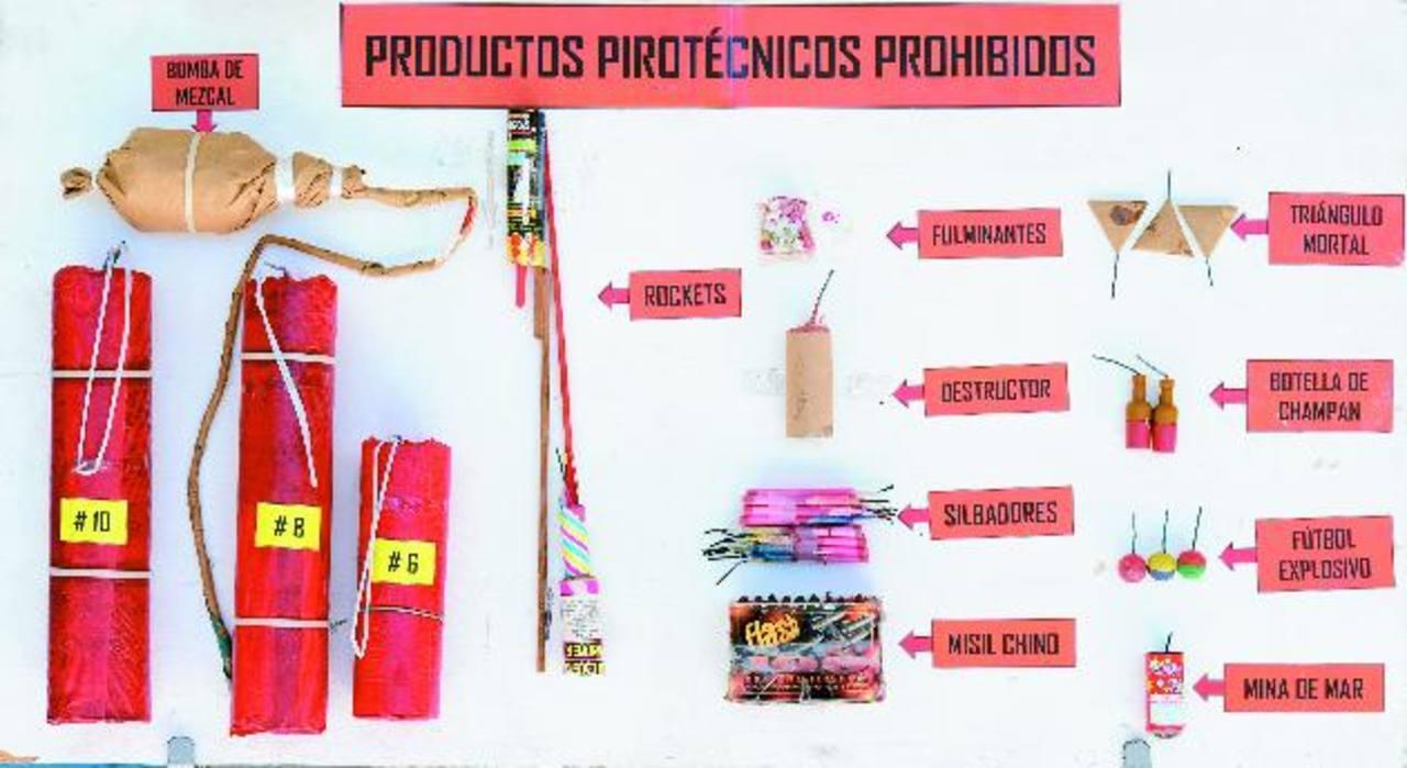 Listado de pólvora que no puede ser comercializada por ningún puesto de venta.