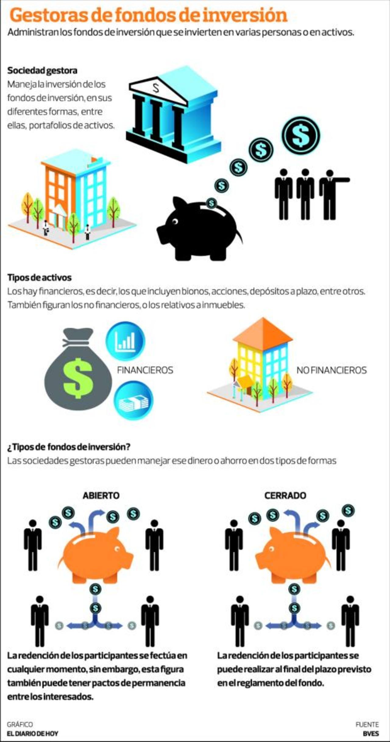 El año 2015 será el de la industria de los fondos de inversión