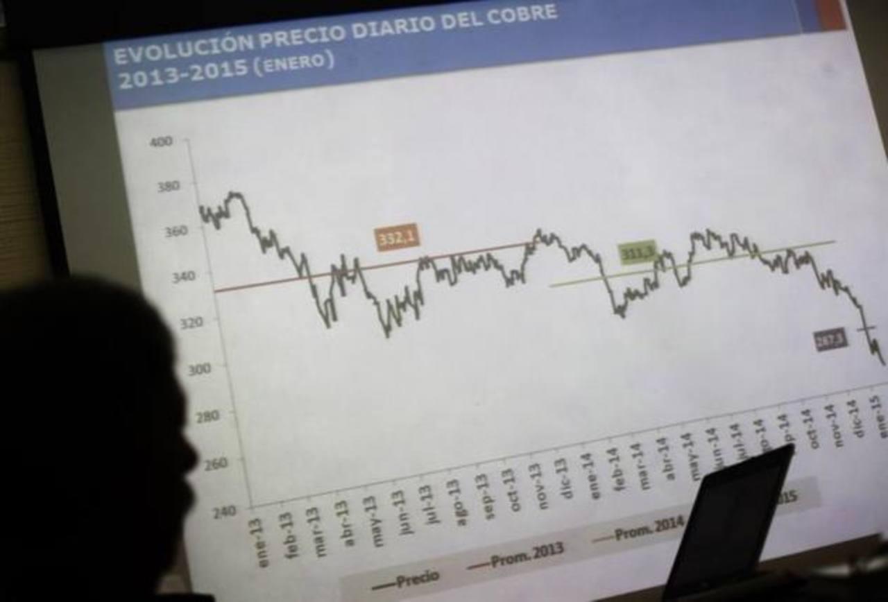 Las inversiones en Latinoamérica cayeron debido, en parte, a la baja en los precios de las materias primas, como el cobre.