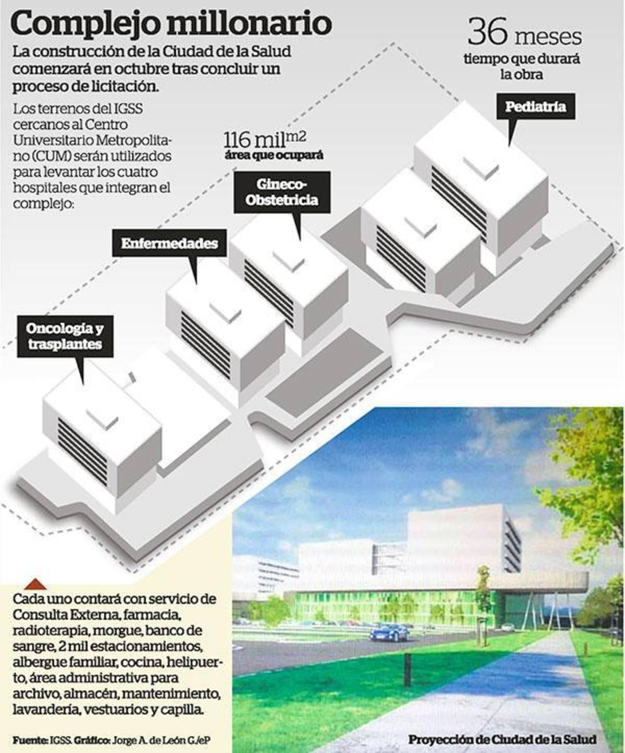 Ciudad para la Salud será construida por el Instituto de Seguridad Social de Guatemala. —Imagen el periodico.com.gt