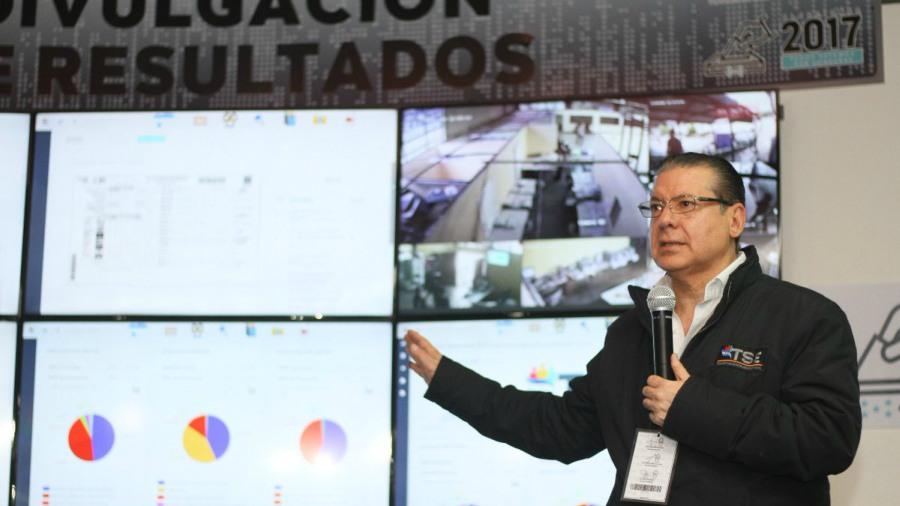 Resultado de imagen para Honduras termina el escrutinio especial electoral