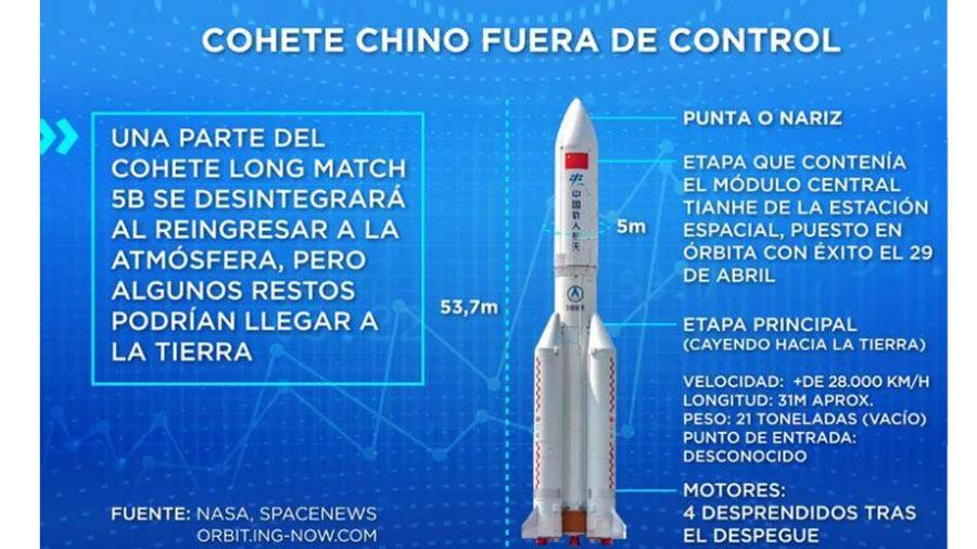 cohete-chino-lanzado-el-pasado-0222